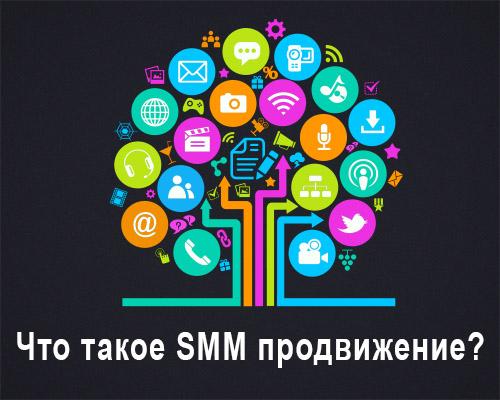что такое СММ продвижение